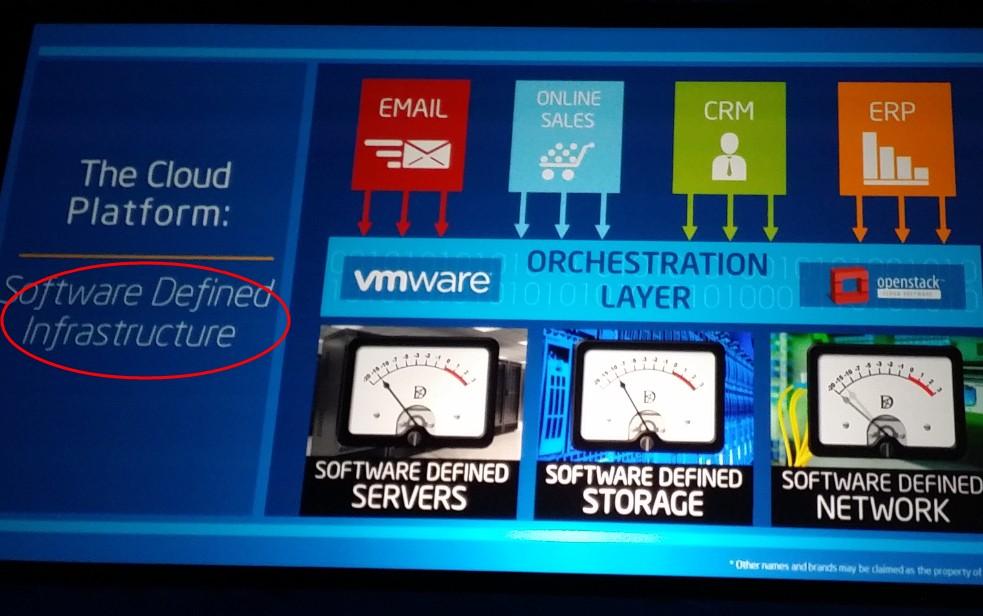 IDF14:微服务器未成气候,HPC走向商用