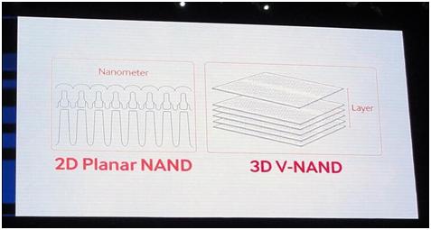 三星推3D V-NAND技术的850EVO固态硬盘