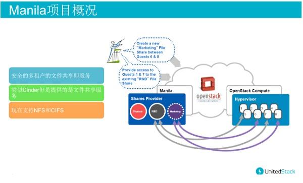 云存储架构三种经典流派全解读网盘资源下载神器-奇享网